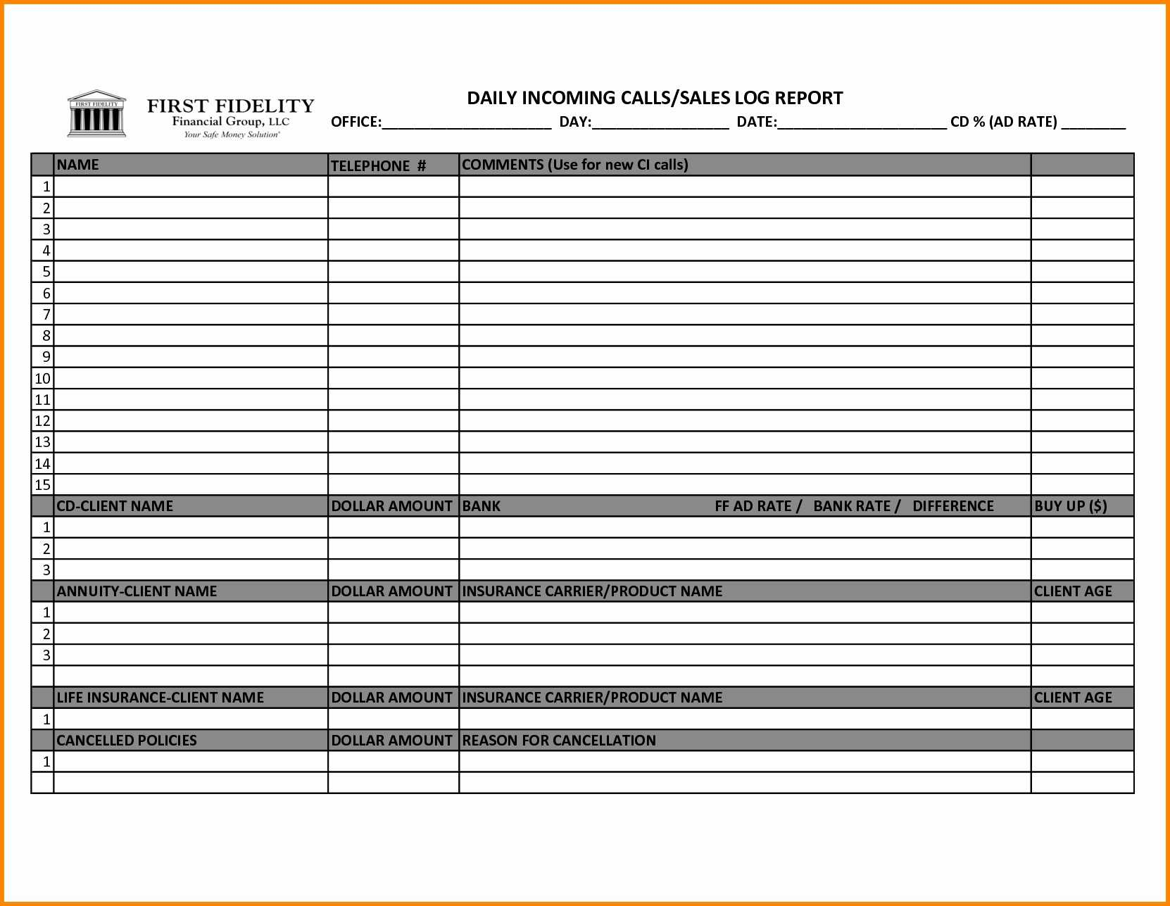 004 Template Ideas Sales Calls Report Sample Call Reports Or throughout Sales Rep Visit Report Template