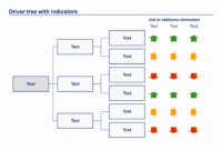 006 Free Decision Tree Template Decisiontree Visualize pertaining to Blank Decision Tree Template