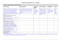 009 Project Planning Template Microsoft Word Management Plan within Work Plan Template Word