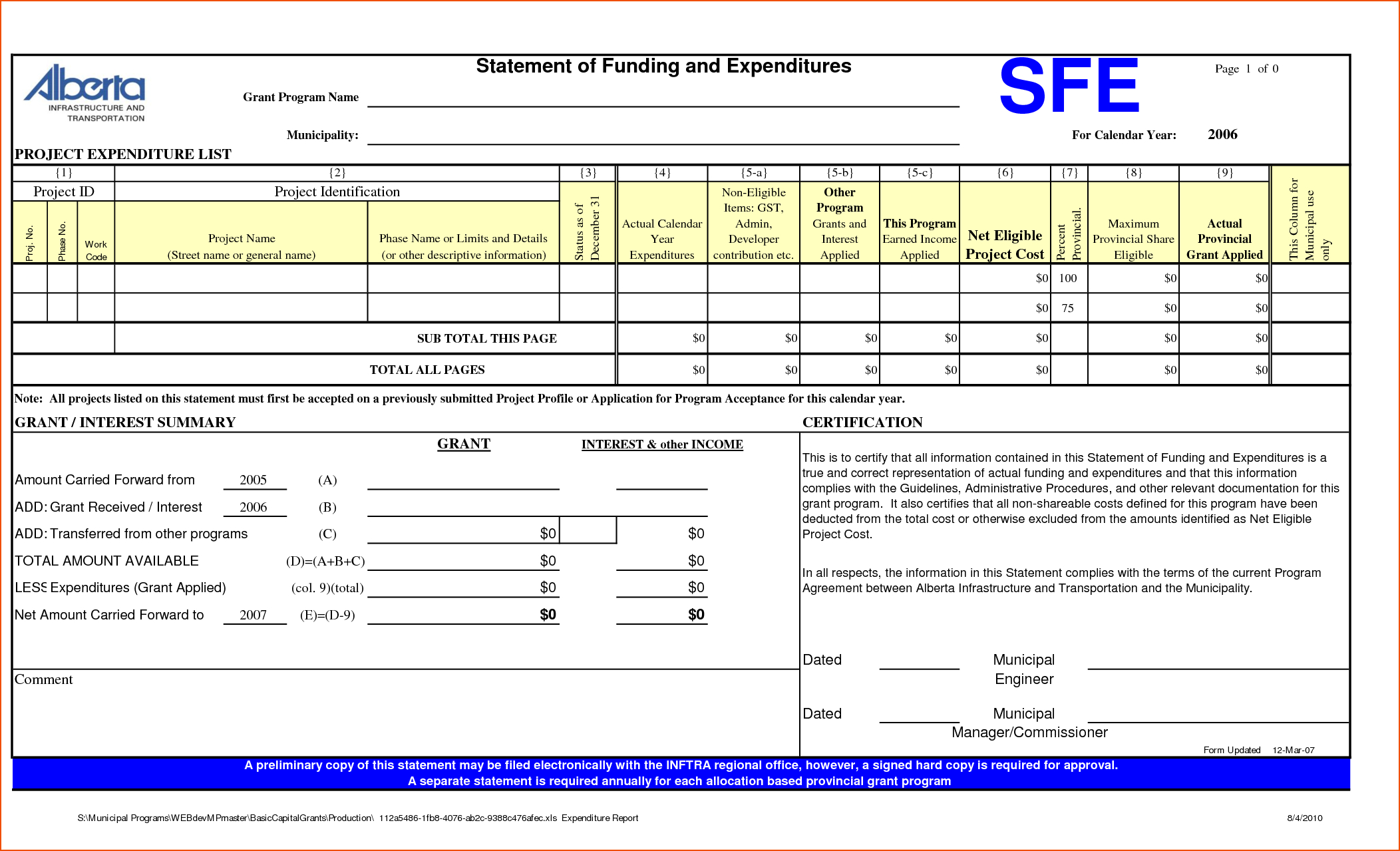 011 Template Ideas Status Report Project Outstanding Excel with regard to Project Status Report Template Word 2010