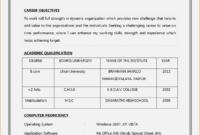017 Template Ideas Word Document Resume Internal Job regarding Internal Job Posting Template Word