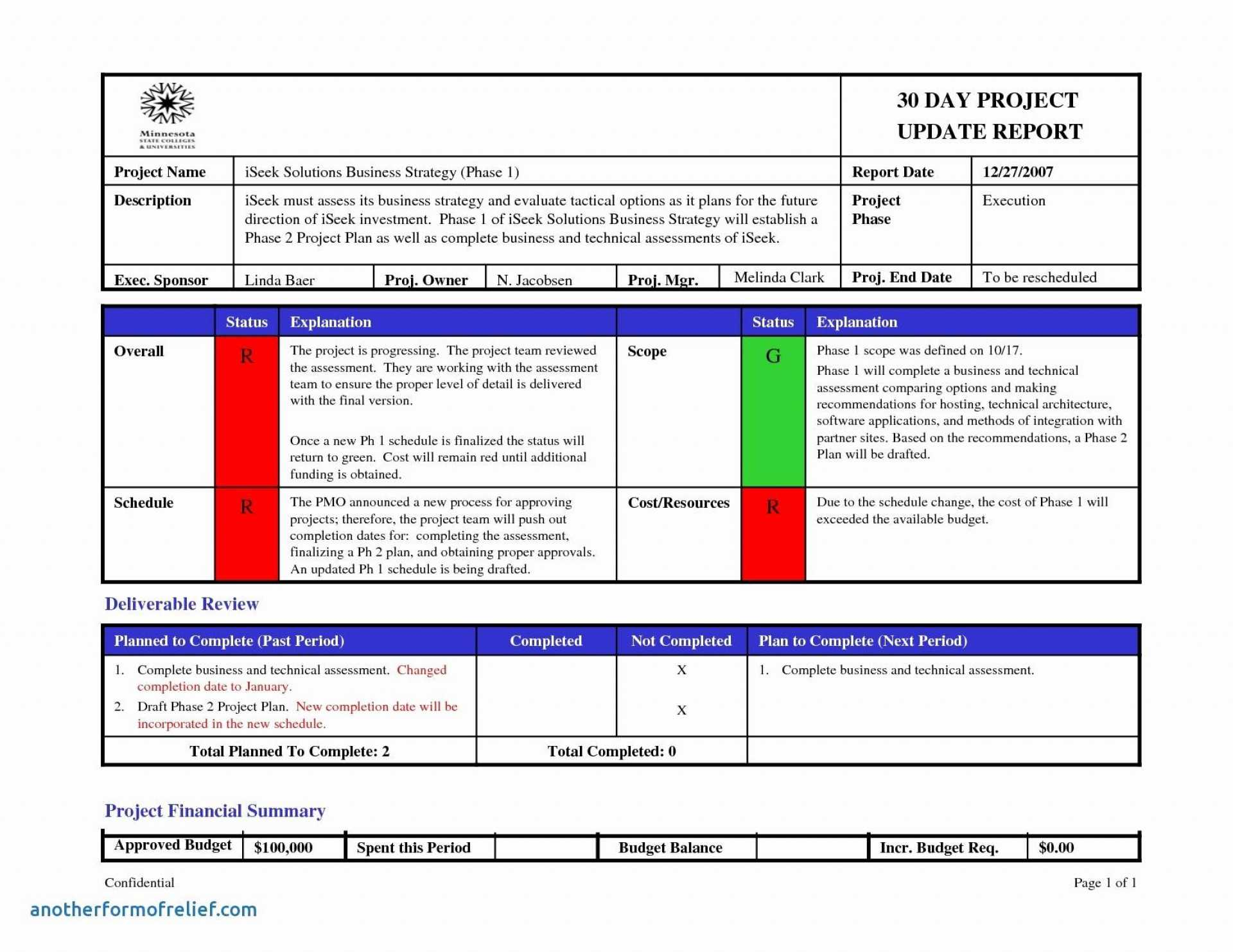 020 Maxresdefault Template Ideas Project Status Imposing For Agile Status Report Template