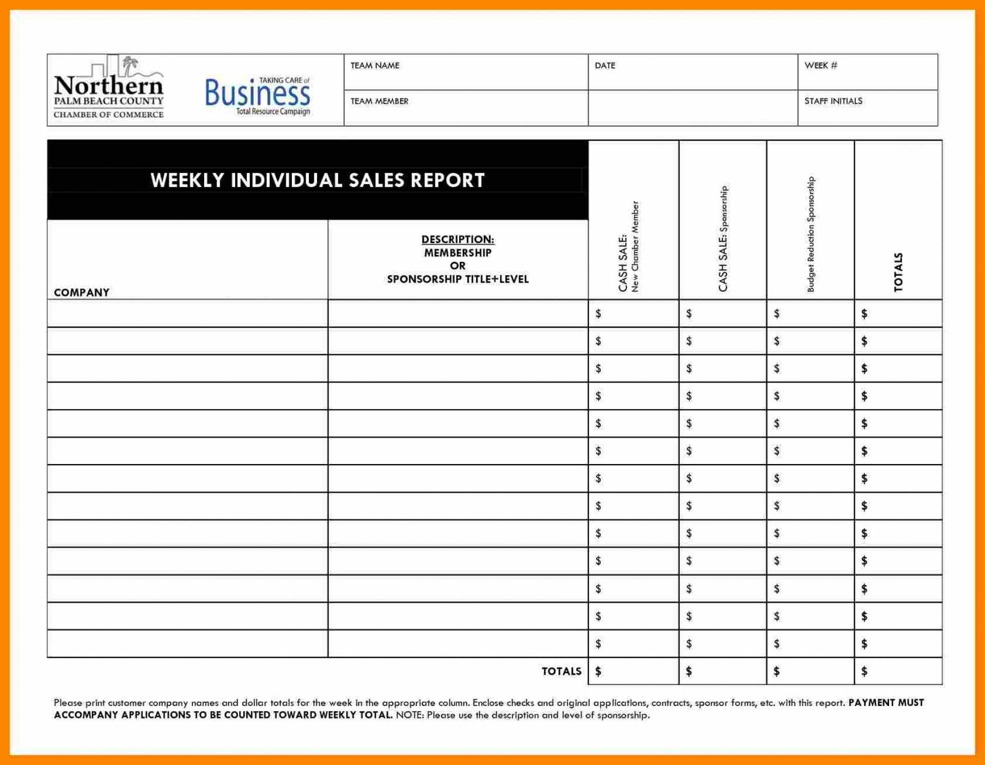 023 Template Ideas Sales Call Reporting Weekly Report intended for Sales Visit Report Template Downloads
