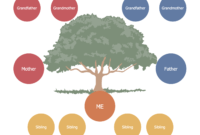 030 Simple Family Tree Drawing Template Breathtaking Ideas in 3 Generation Family Tree Template Word
