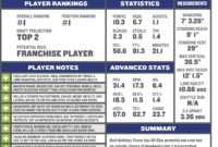 10 Basketball Scouting Report Template   Proposal Sample throughout Basketball Player Scouting Report Template