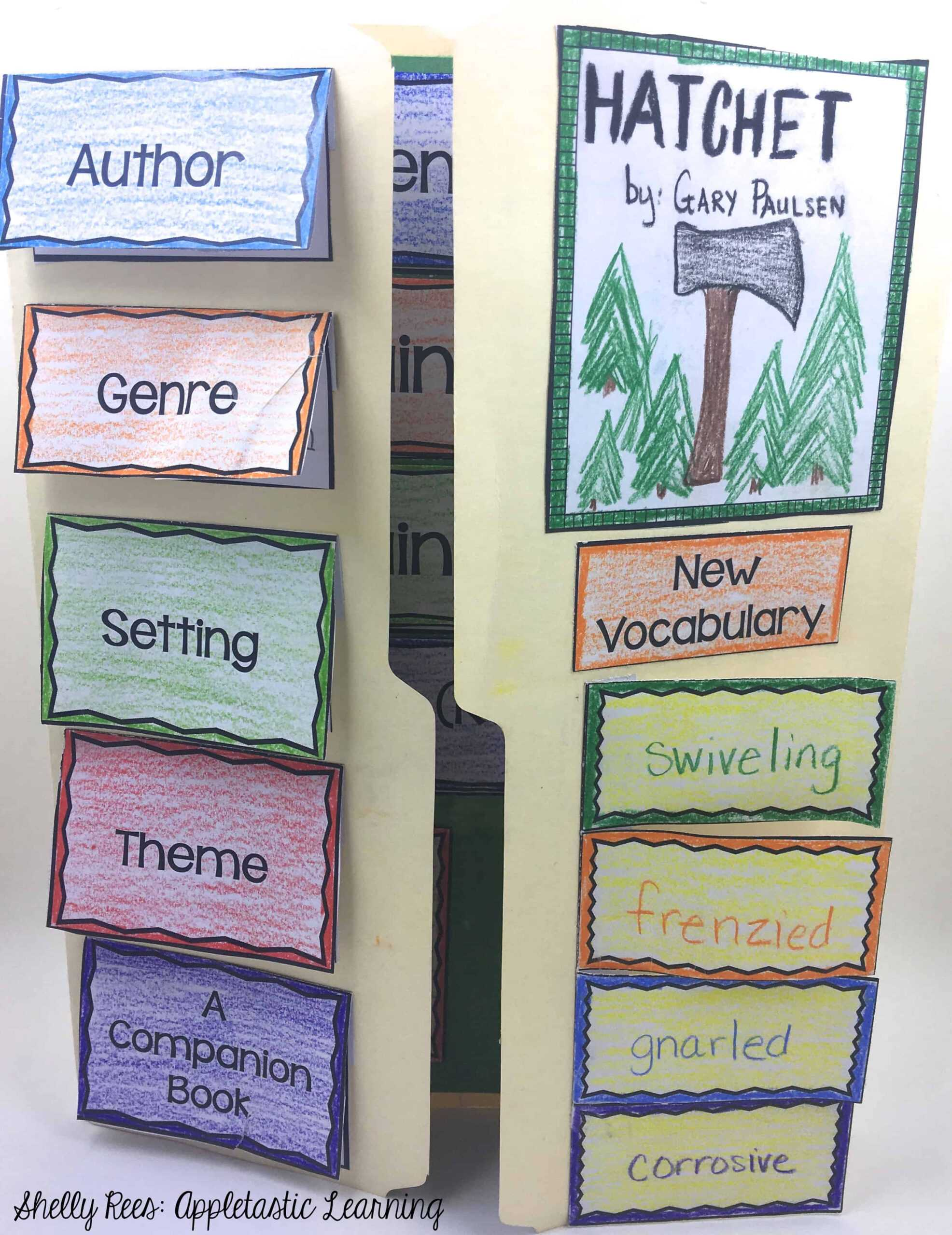 10 Book Report Ideas That Kids Will Love - Appletastic Learning in Mobile Book Report Template