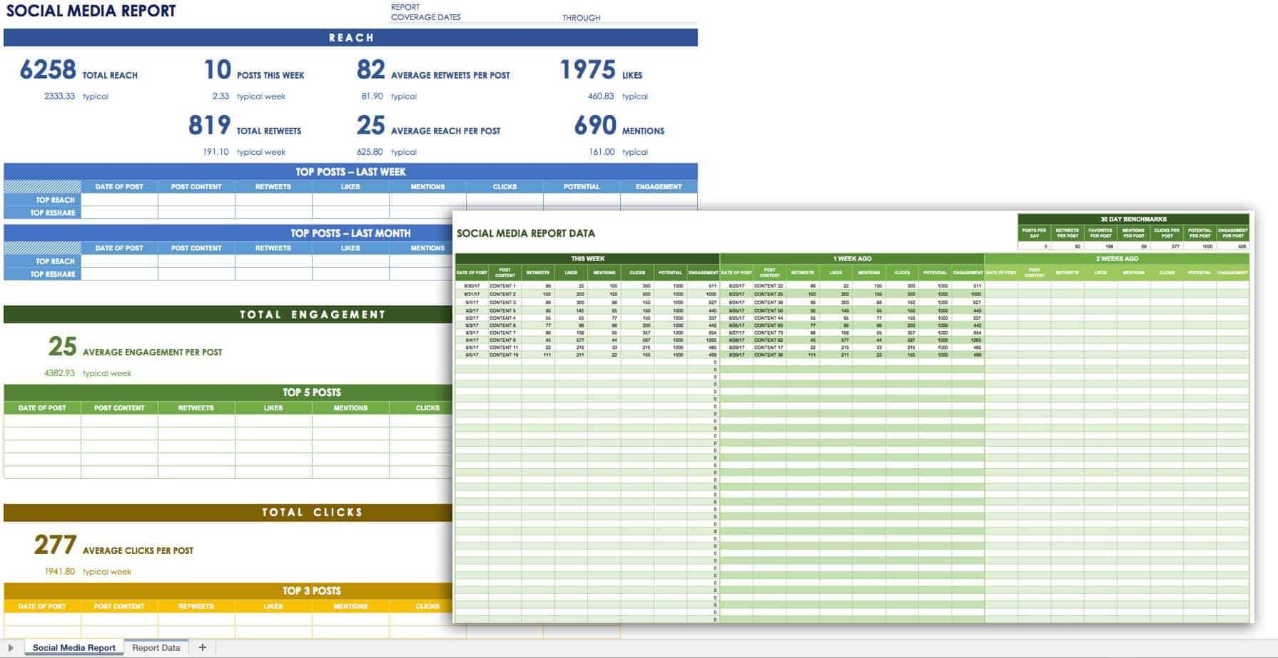 12 Free Social Media Templates | Smartsheet Intended For Weekly Social Media Report Template
