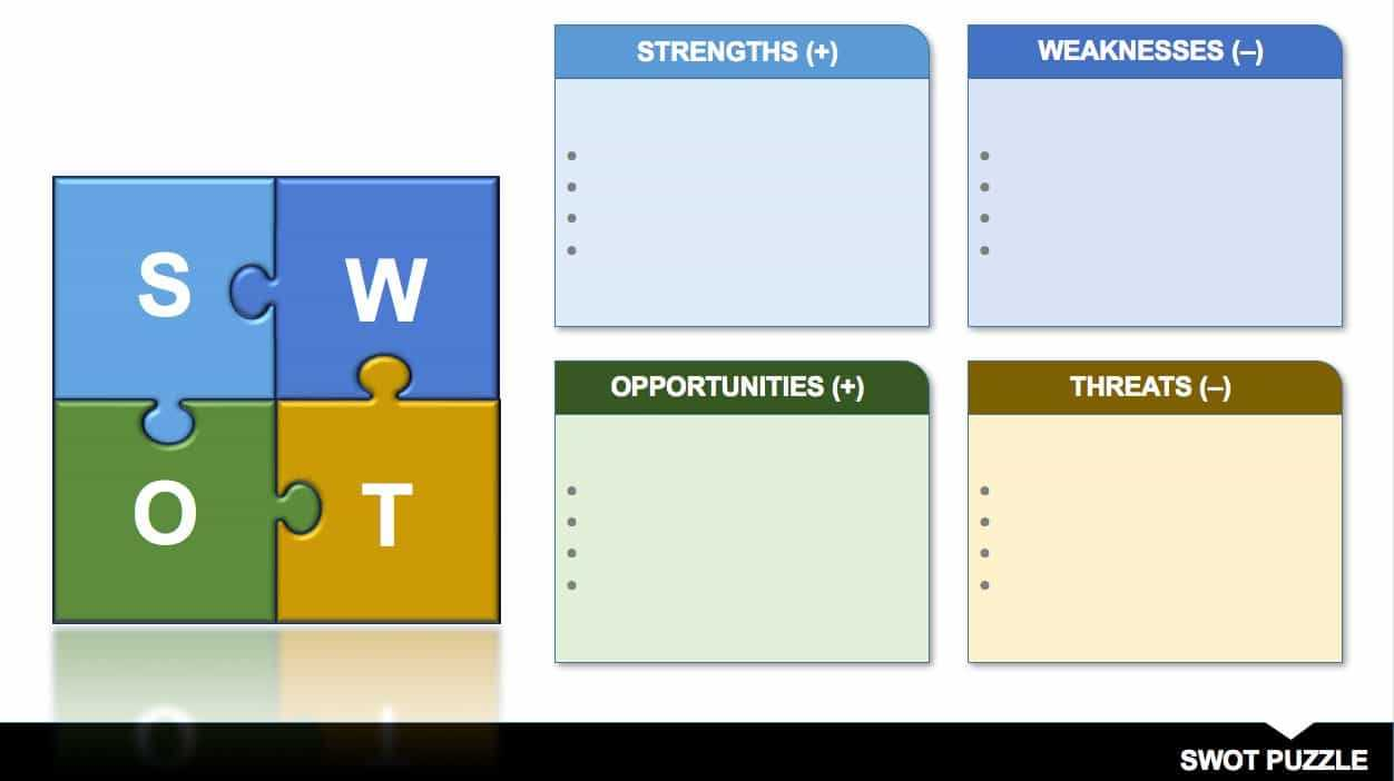 14 Free Swot Analysis Templates | Smartsheet Within Swot Template For Word