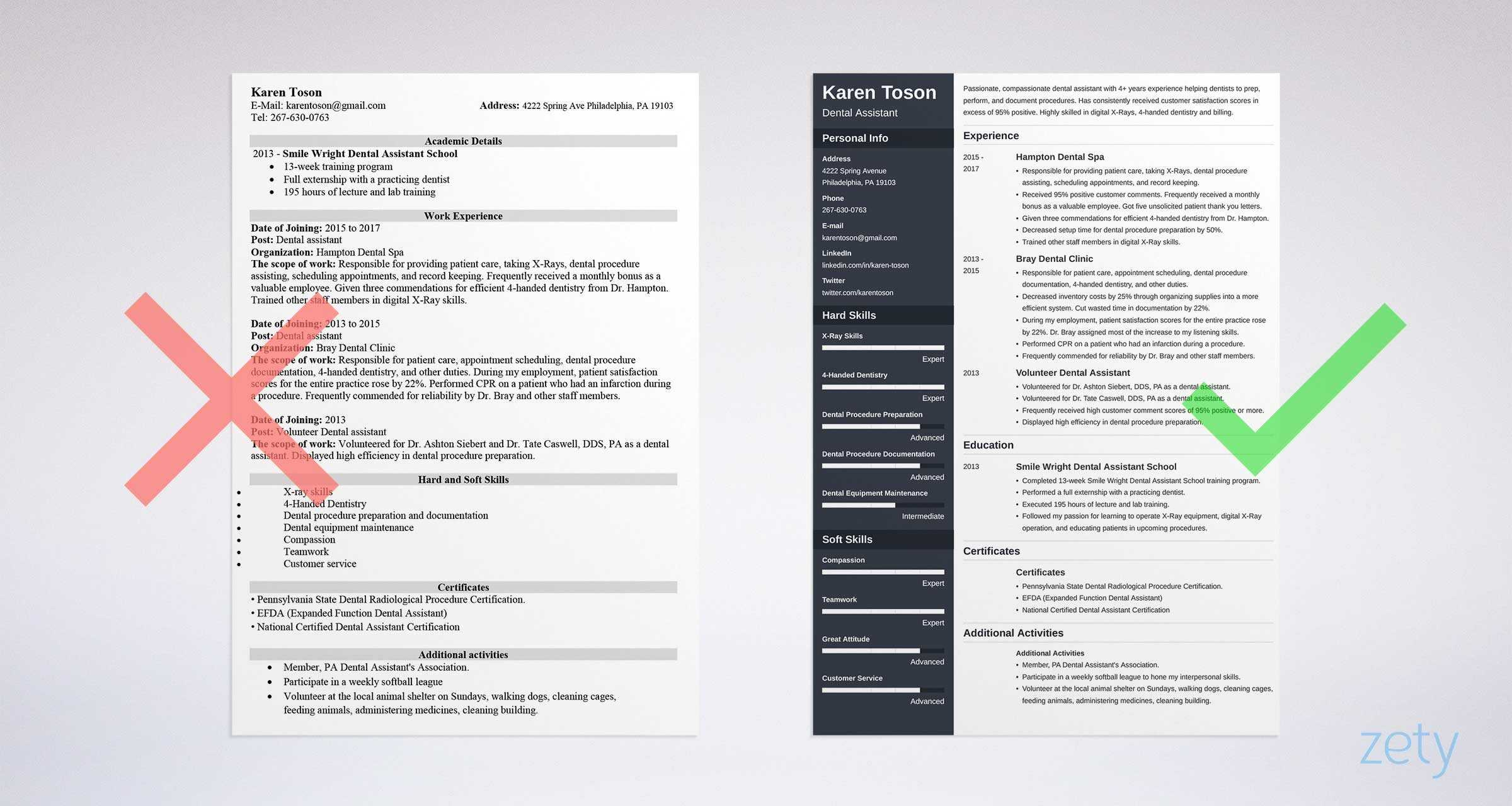 15 One Page Resume Templates [Examples Of 1 Page Format] with regard to How To Find A Resume Template On Word