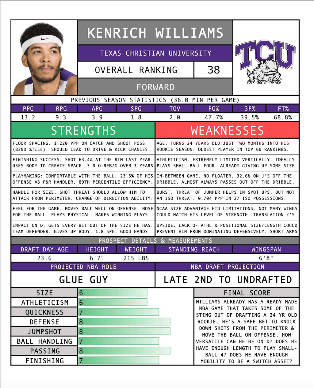2018 Nba Draft - Full Scouting Reports (Sample) : Nba Draft Pertaining To Basketball Player Scouting Report Template