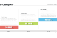 30 60 90 Day Plan For Powerpoint – Free Download Now! intended for 30 60 90 Day Plan Template Powerpoint