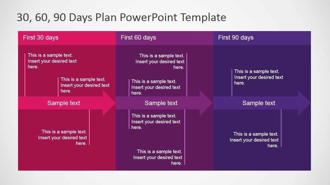 30 60 90 Days Plan Powerpoint Template | 90 Day Plan, How To Pertaining To 30 60 90 Day Plan Template Powerpoint