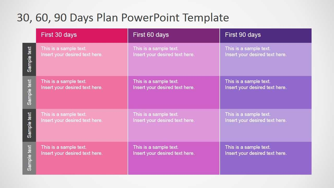 30 60 90 Days Plan Powerpoint Template With Regard To 30 60 90 Day Plan Template Powerpoint