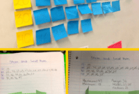 4.9A Stem And Leaf Plots   Math Lessons, Math Journals with Blank Stem And Leaf Plot Template