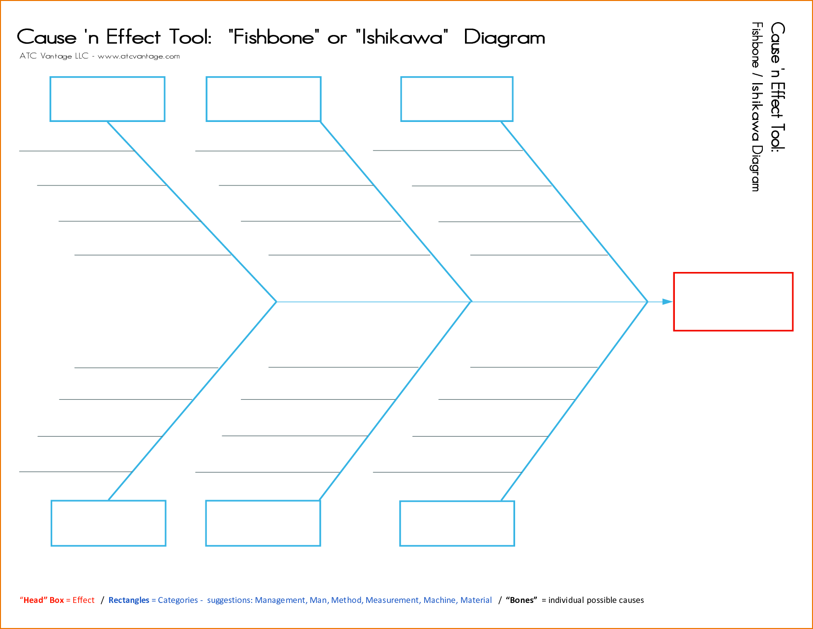 4+ Cause And Effect Diagram Template | Teknoswitch Inside Ishikawa Diagram Template Word
