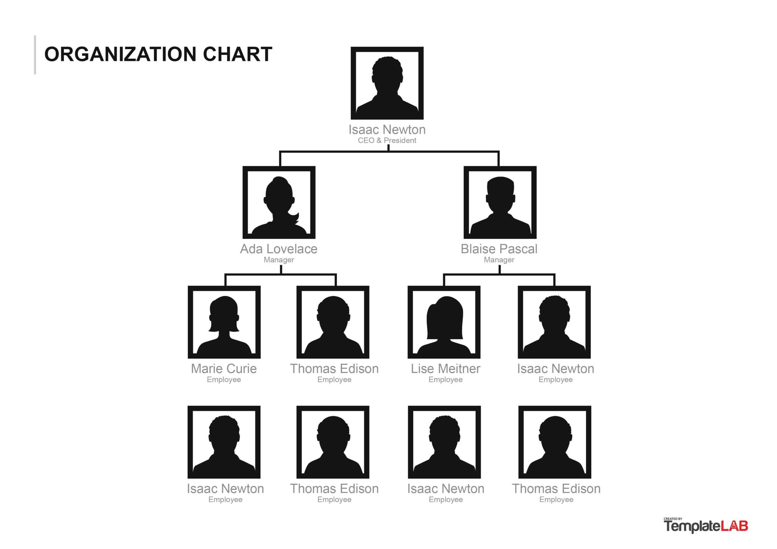 40 Organizational Chart Templates (Word, Excel, Powerpoint) Pertaining To Organogram Template Word Free