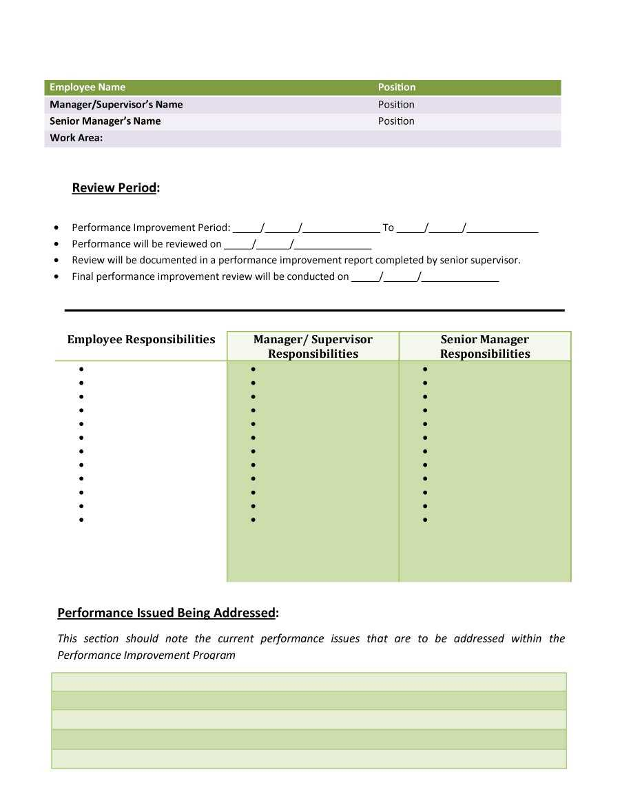 40+ Performance Improvement Plan Templates & Examples regarding Improvement Report Template