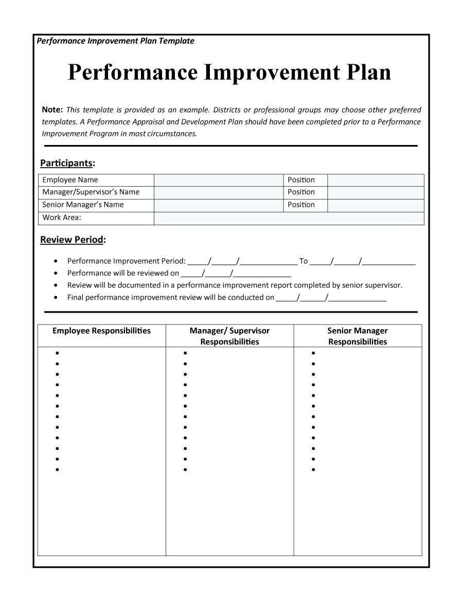 40+ Performance Improvement Plan Templates & Examples Within Improvement Report Template