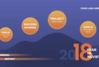 5 Prezi Next Templates For Your Next Business Review | Prezi within Business Review Report Template