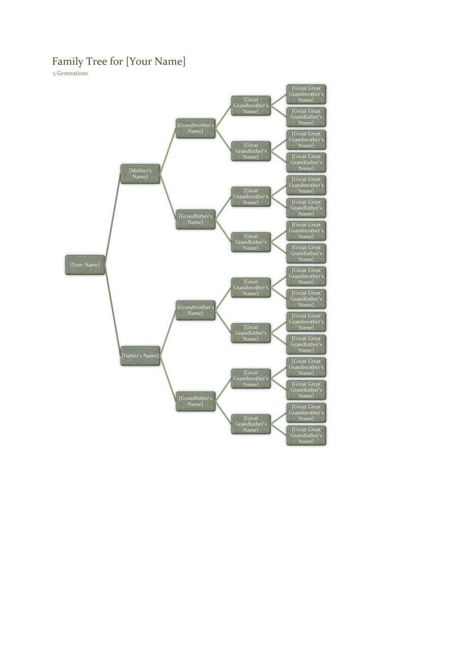 50+ Free Family Tree Templates (Word, Excel, Pdf) ᐅ In 3 Generation Family Tree Template Word