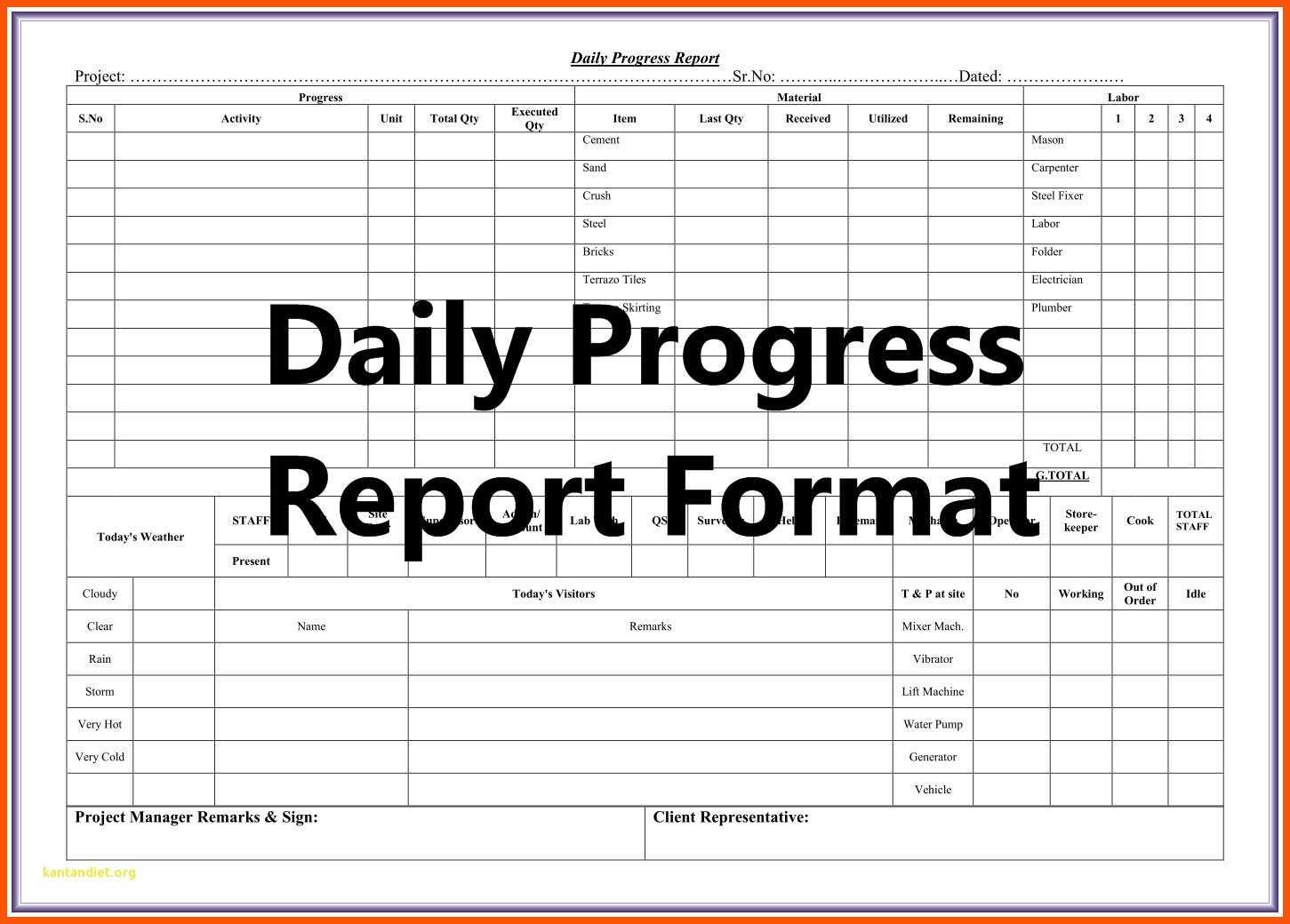 6+ Daily Work Progress Report Sample | Iwsp5 inside Engineering Progress Report Template