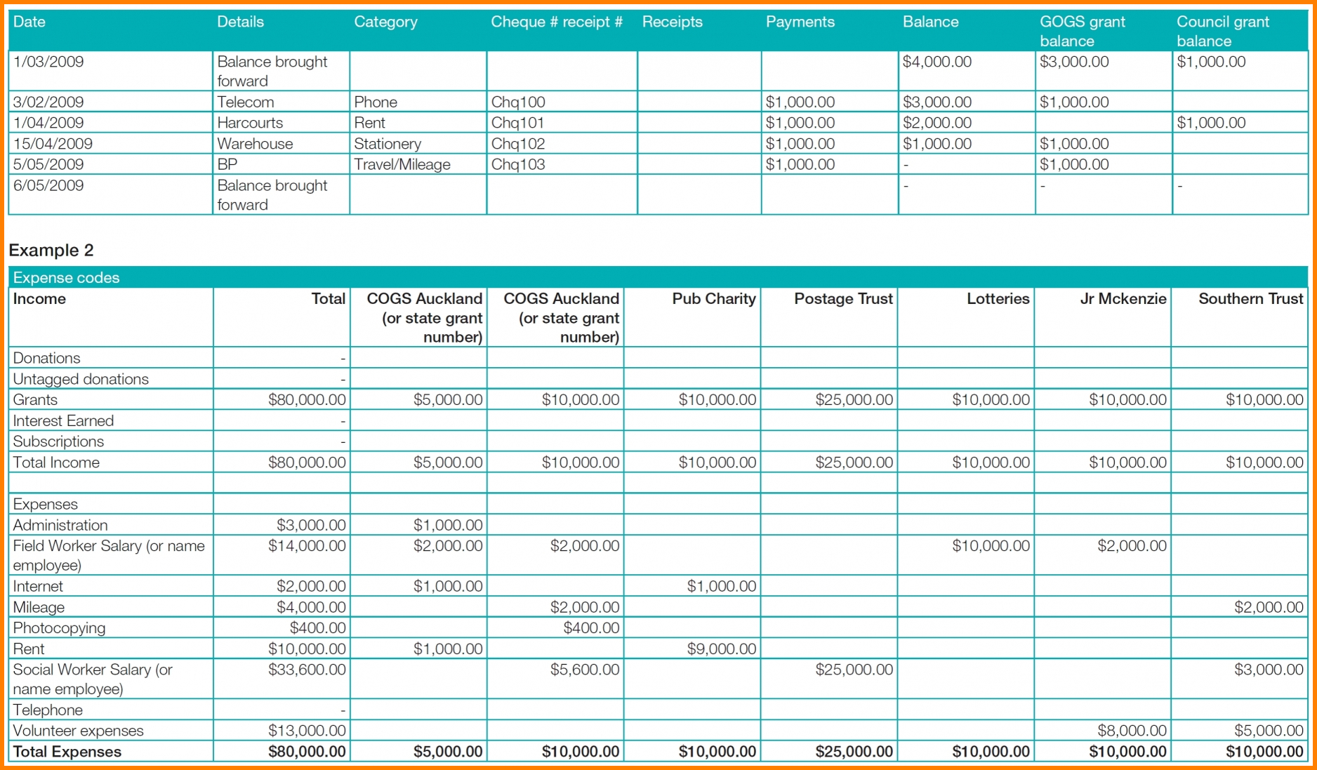 7+ Financial Report Excel   West Of Roanoke With Excel Financial Report Templates