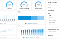 8 Financial Report Examples For Daily, Weekly, And Monthly inside Ar Report Template