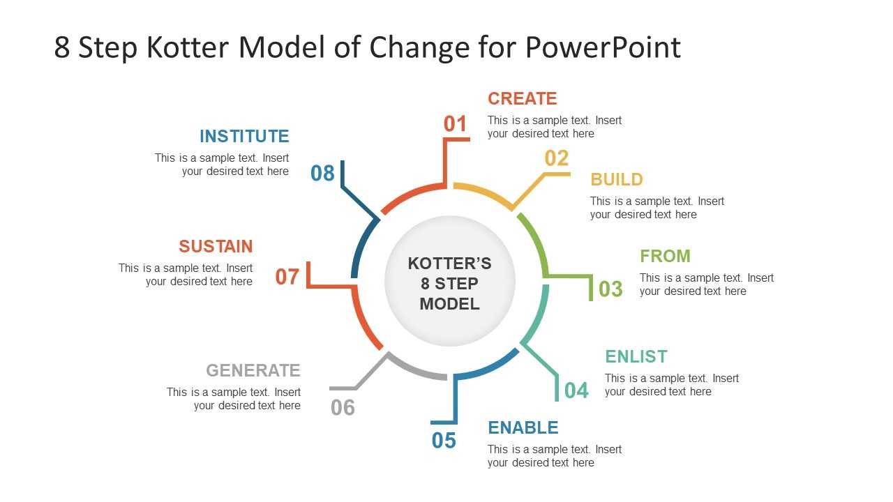 8 Step Kotter Model Of Change Powerpoint Template With How To Change Template In Powerpoint