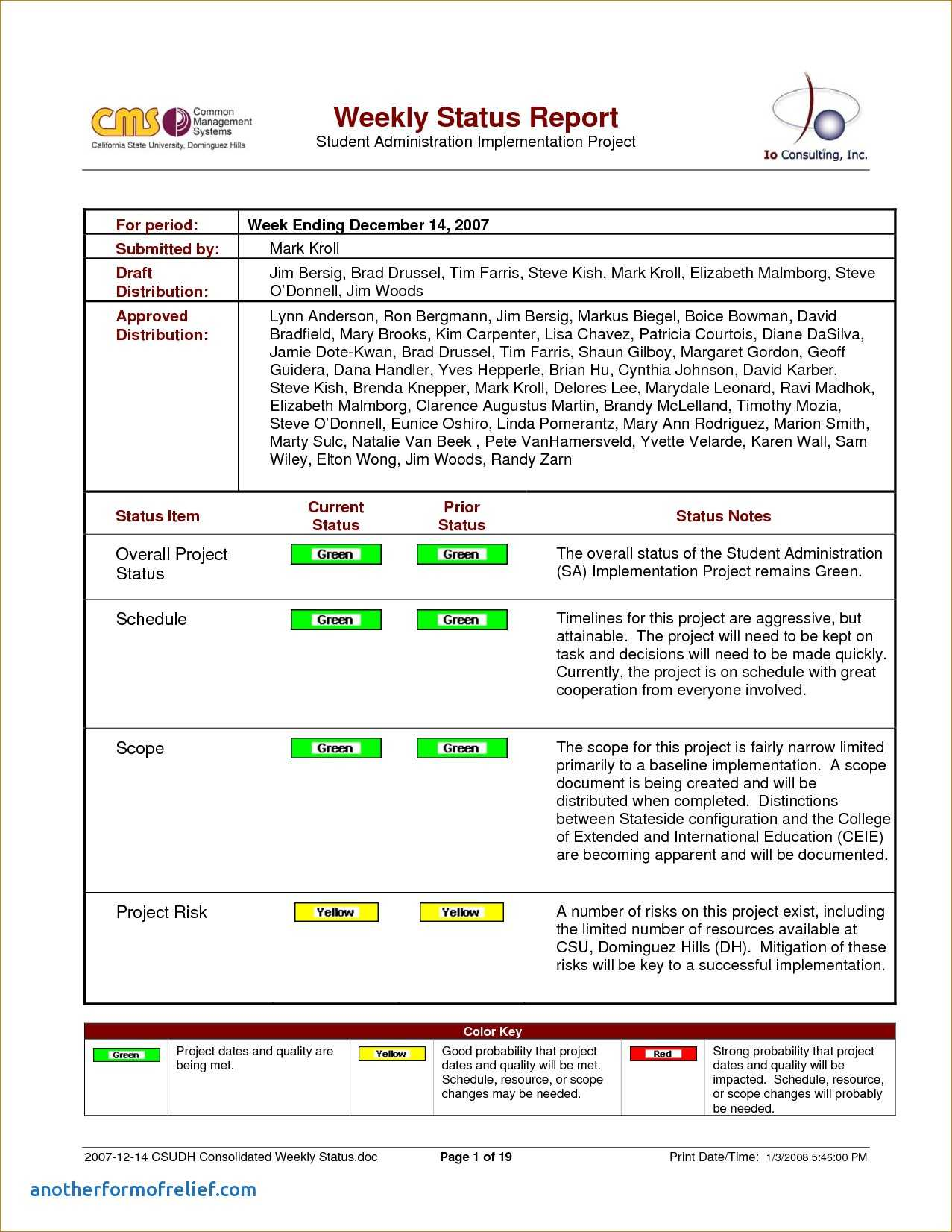 8+ Weekly Status Report Examples - Pdf | Examples with Implementation Report Template