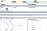 8D Customer Complaint Resolution Report with regard to 8D Report Template