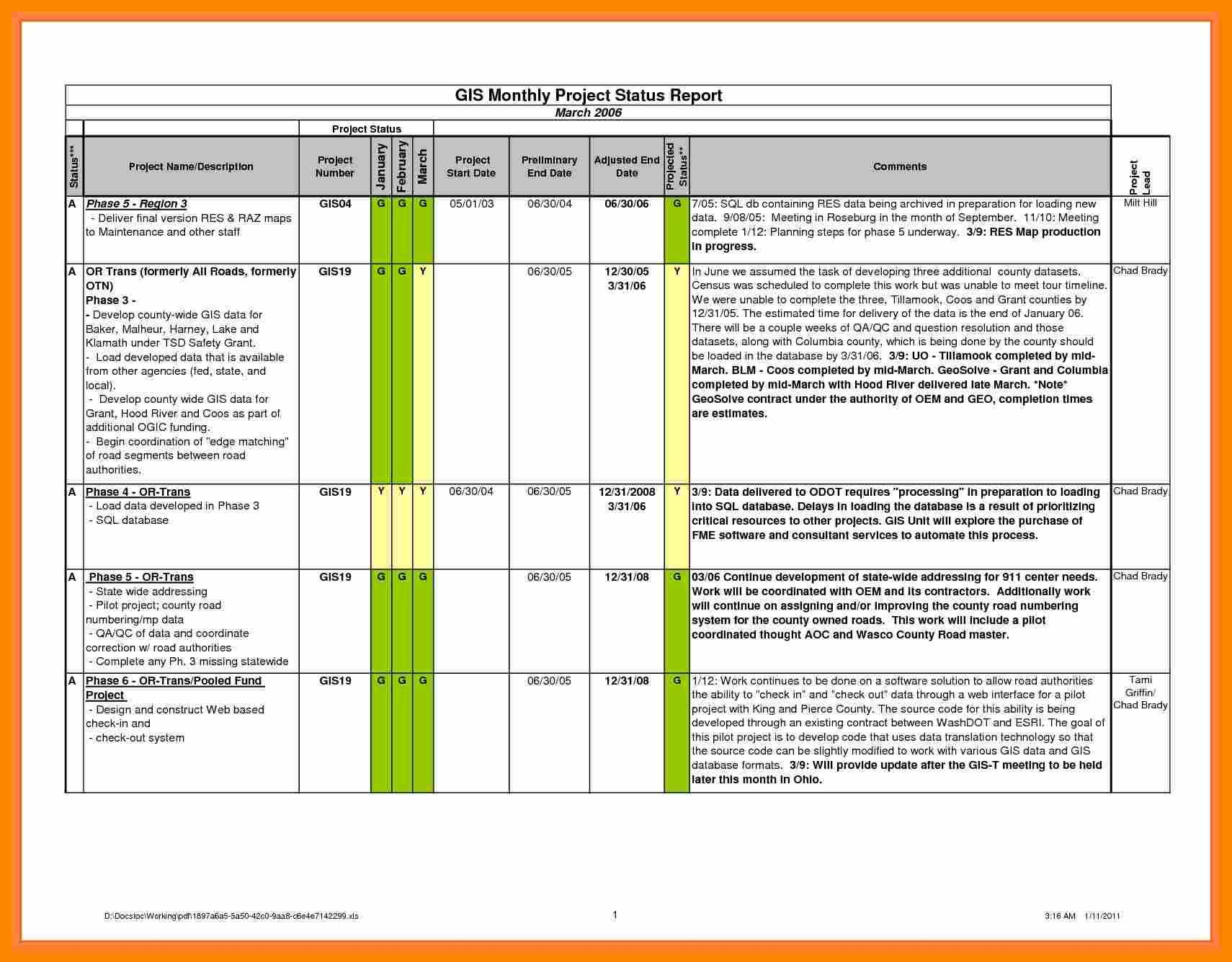 9+ Daily Project Status Report Template   Lobo Development regarding Development Status Report Template