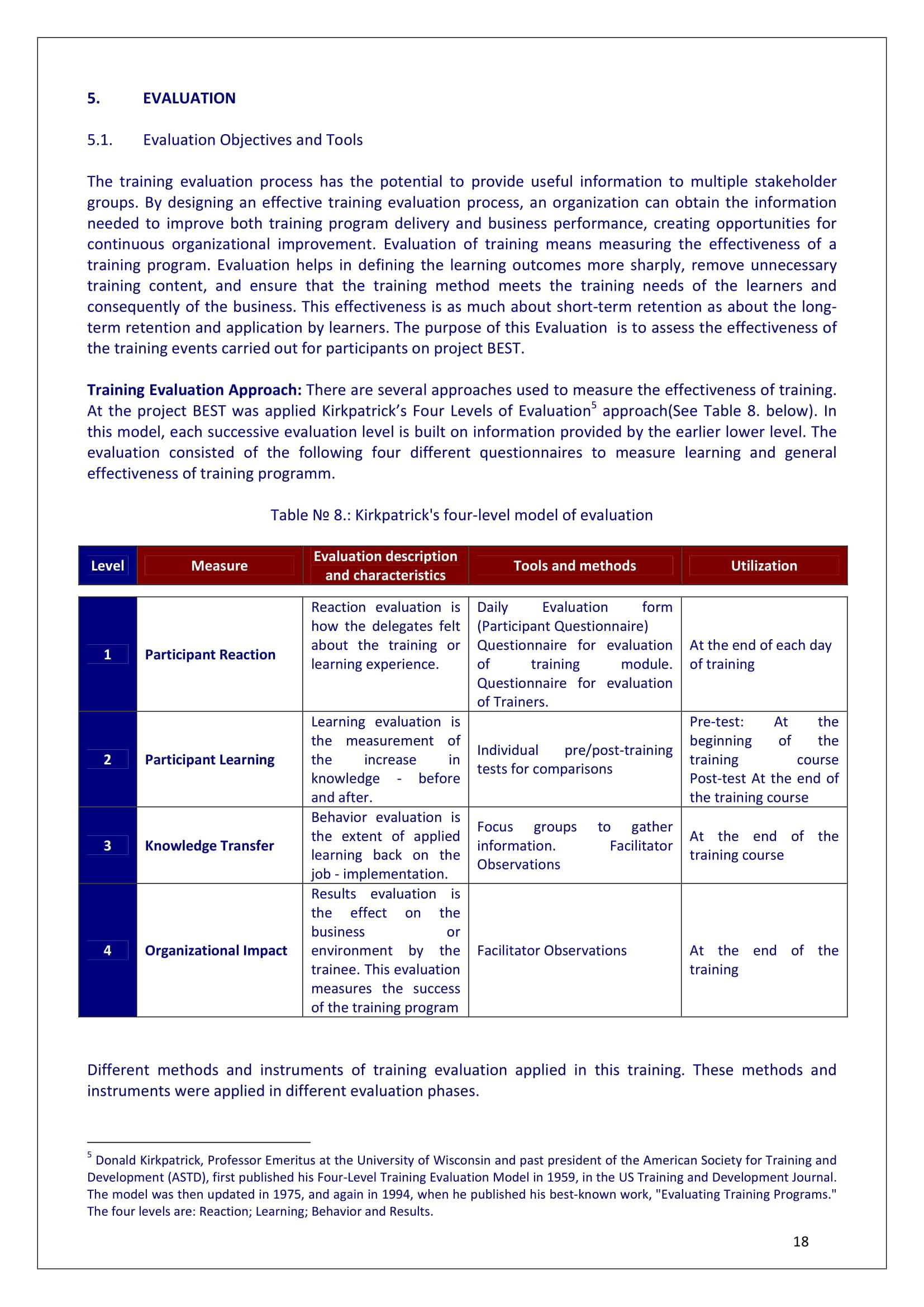 9+ Training Evaluation Survey Examples - Pdf, Word | Examples Pertaining To Training Evaluation Report Template