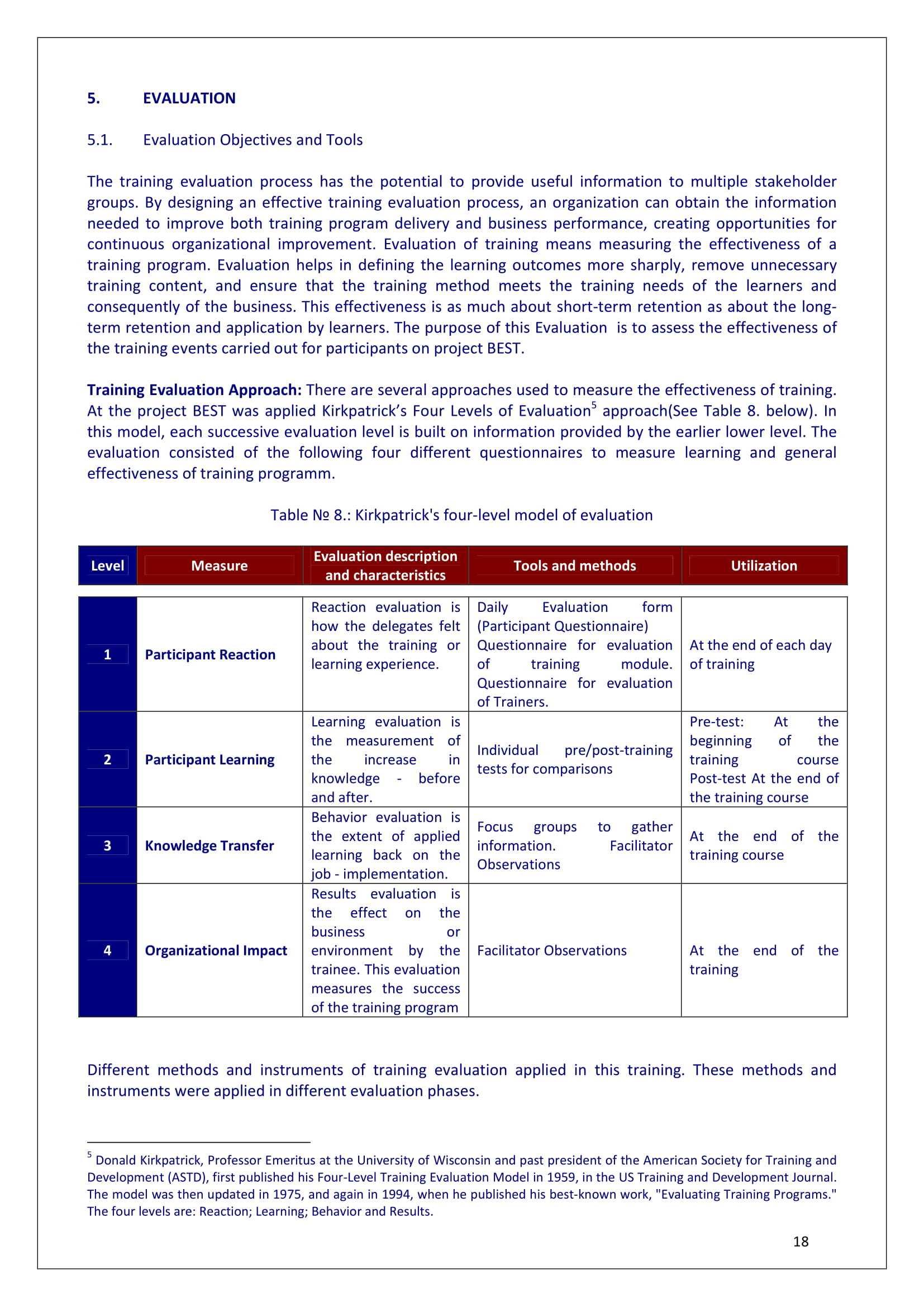 9+ Training Evaluation Survey Examples - Pdf, Word | Examples pertaining to Training Report Template Format