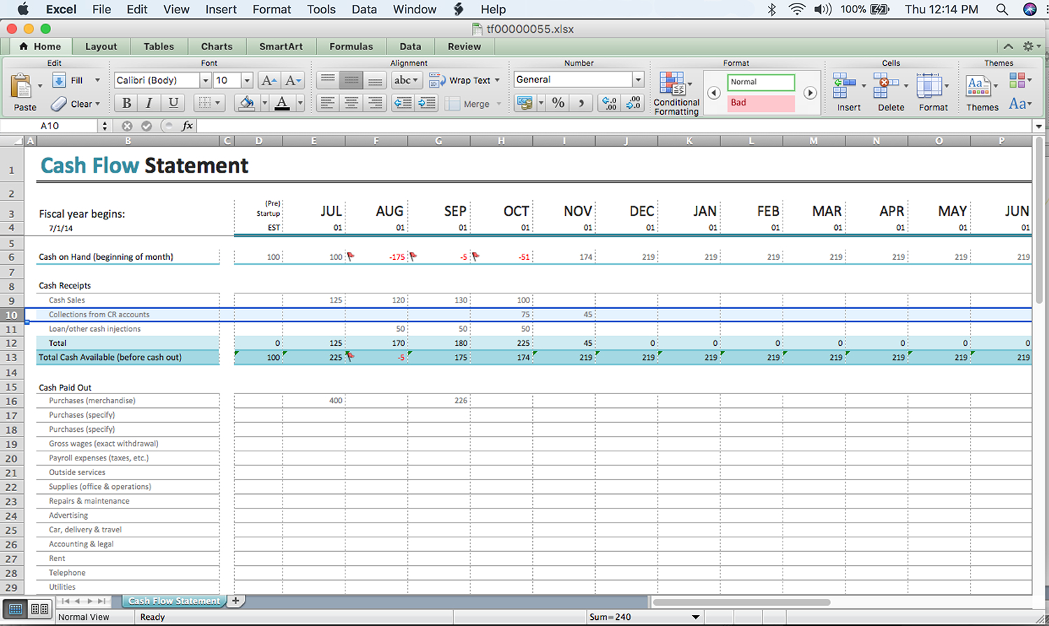 A Beginner's Cash Flow Forecast: Microsoft's Excel Template With Regard To Cash Position Report Template