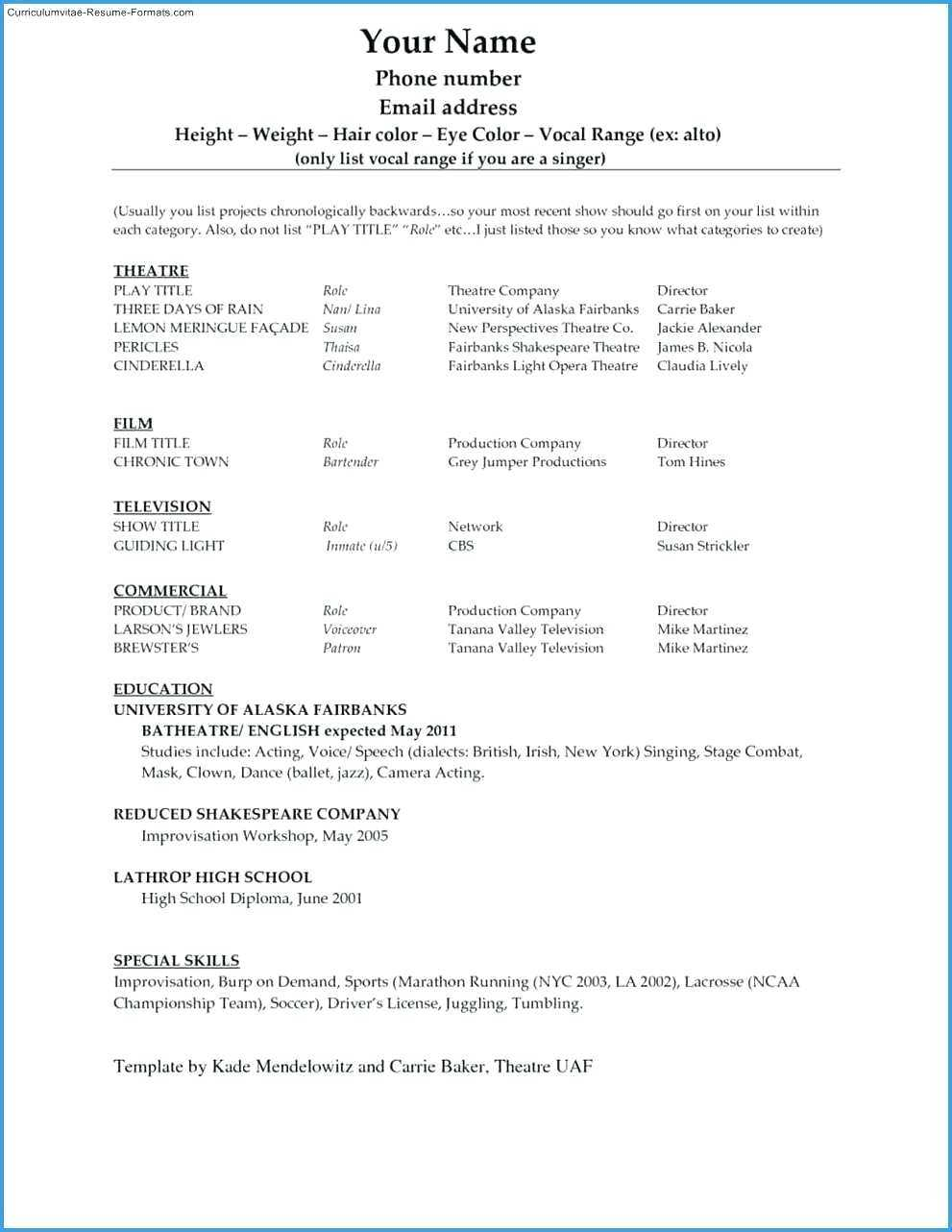 Actors Cv Template Free – Wecolor.co intended for Theatrical Resume Template Word
