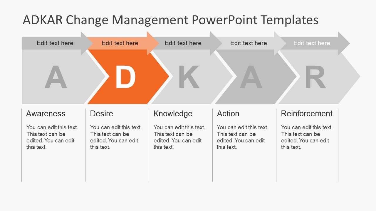 Adkar Change Management Powerpoint Templates Within How To Change Template In Powerpoint