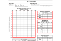 Audiogram – Fill Online, Printable, Fillable, Blank   Pdffiller pertaining to Blank Audiogram Template Download