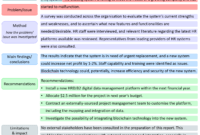 Aut Library – Reports regarding Evaluation Summary Report Template