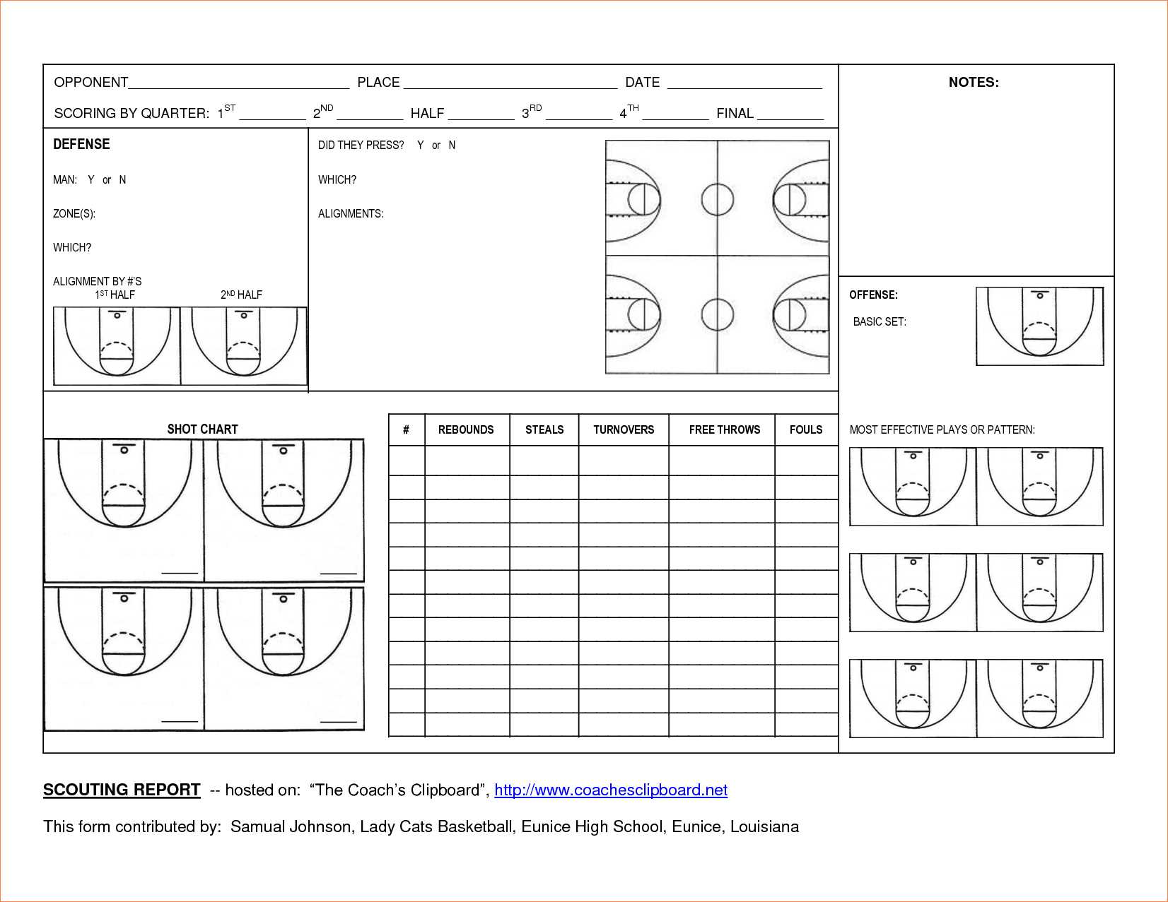 Basketball Scouting Report Template - Atlantaauctionco In Scouting Report Basketball Template