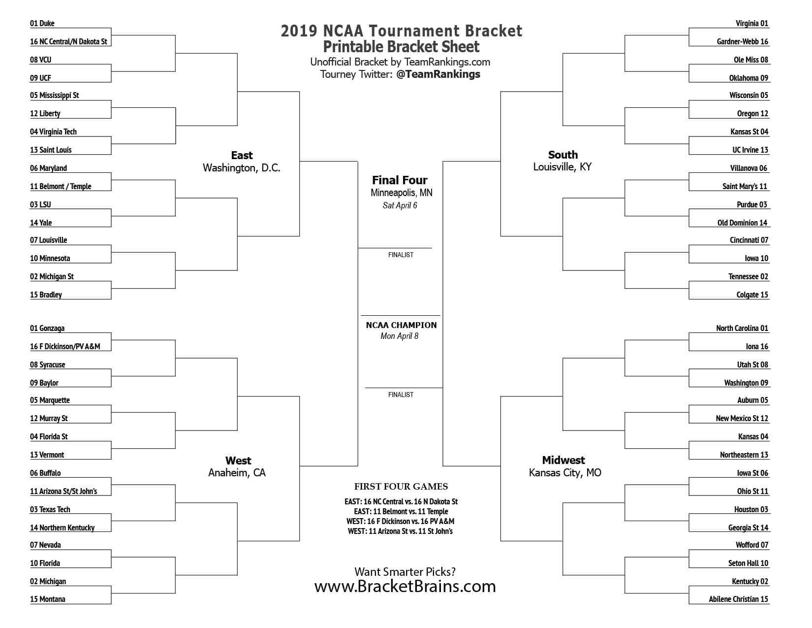 Blank March Madness Bracket - Magdalene Project With Regard To Blank Ncaa Bracket Template