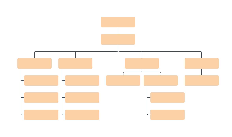 Blank Org Chart Template   Lucidchart Intended For Free Blank Organizational Chart Template