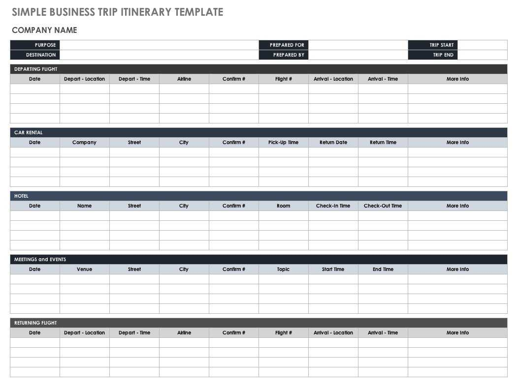 Blank Trip Itinerary Template - Atlantaauctionco with Blank Trip Itinerary Template