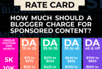 Blogger Rate Card: Average Sponsored Blog Post Rates in Advertising Rate Card Template