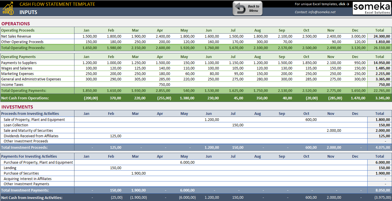 Cash Flow Statement Template inside Cash Position Report Template