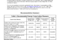César Chávez Cultural Center Sustainability Audit Report pertaining to Data Center Audit Report Template