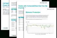 Cip-007 R3 Malicious Code Prevention Report – Sc Report intended for Reliability Report Template