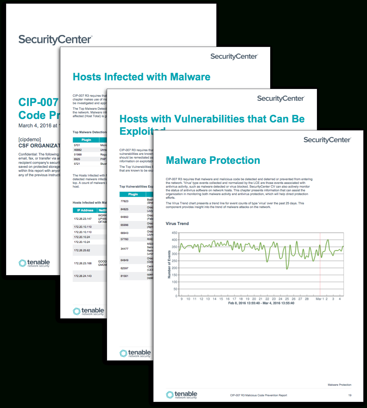 Cip 007 R3 Malicious Code Prevention Report – Sc Report Intended For Reliability Report Template