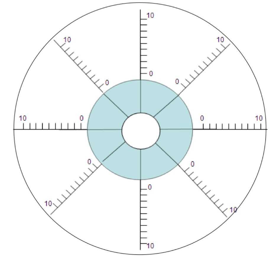 Columbus Coaching: Wheel Of Life for Blank Wheel Of Life Template