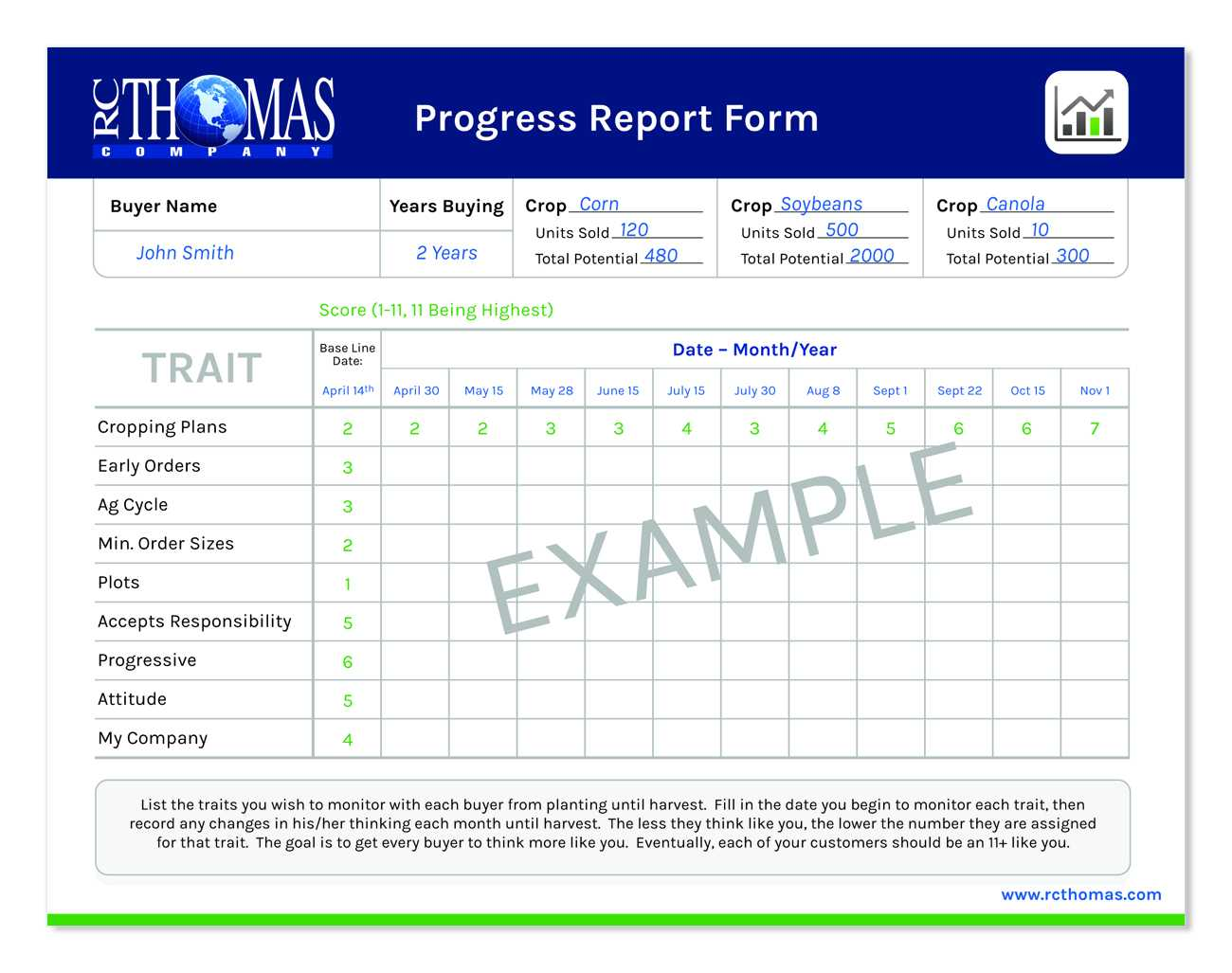 Company Progress Report Template – Guatemalago intended for Company Progress Report Template