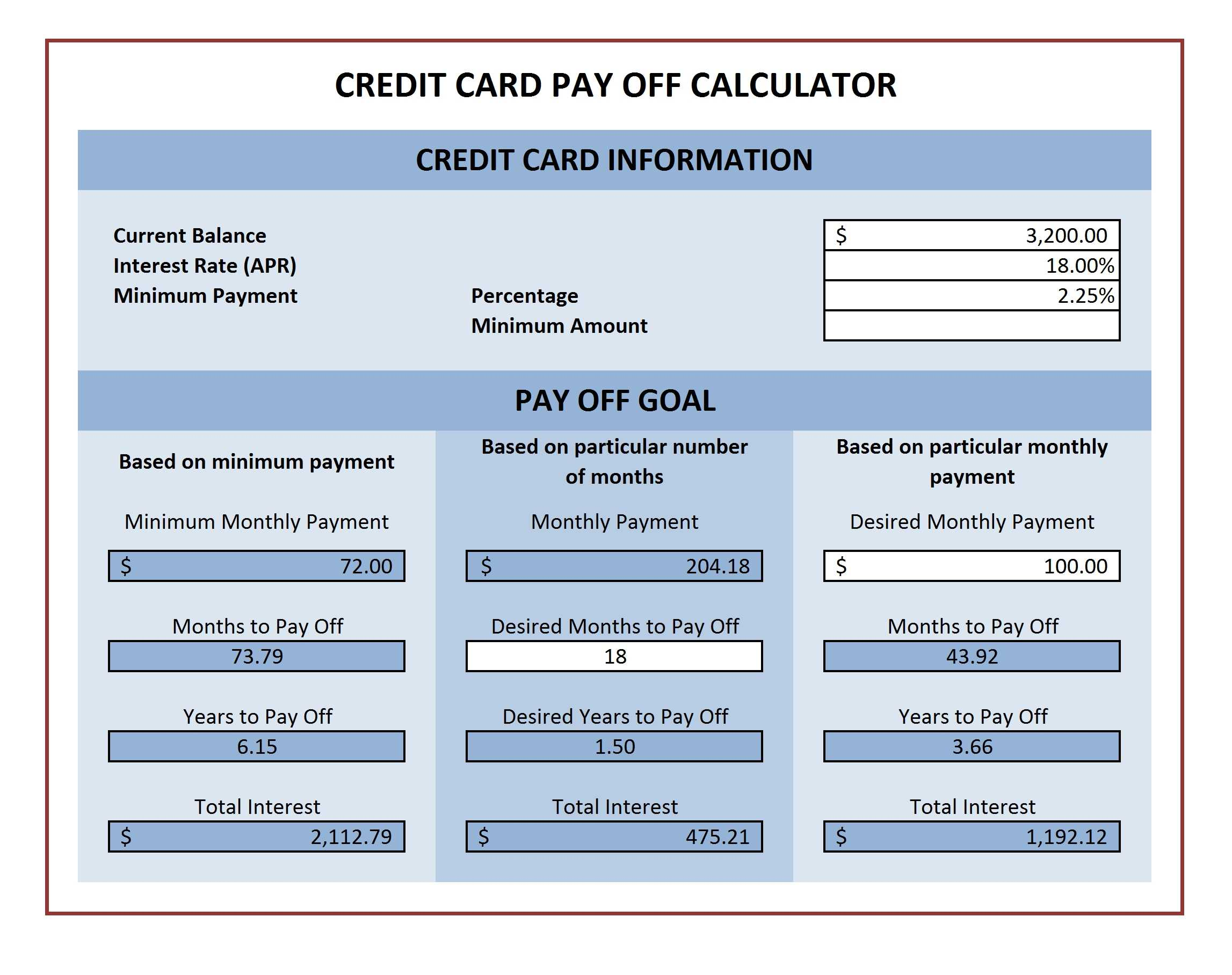 Credit Card Payment Calculator For Microsoft Excel | Excel with Credit Card Payment Plan Template
